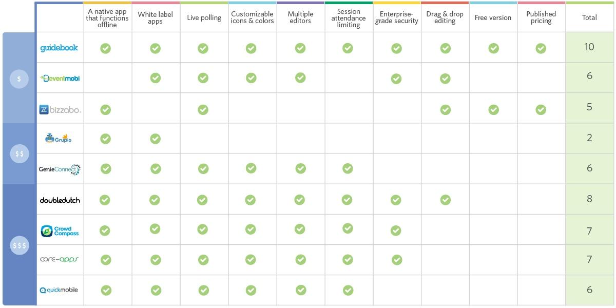 best-conference-app-comparison-chart copy